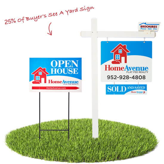 6 Foot Professional Yard Sign with your phone number